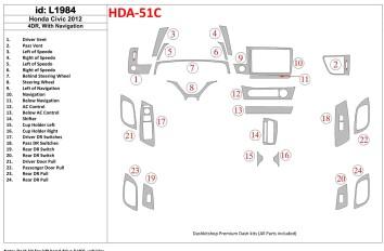 Renault Megane II 03.03 - 05.09 Interior Dashboard Trim Kit Dashtrim accessories, wood grain, camouflage, carbon fiber, aluminum