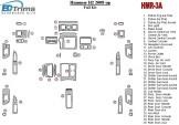 Peugeot Partner 10.02-07.08 3M 3D Car Tuning Interior Tuning Interior Customisation UK Right Hand Drive Australia Dashboard Trim