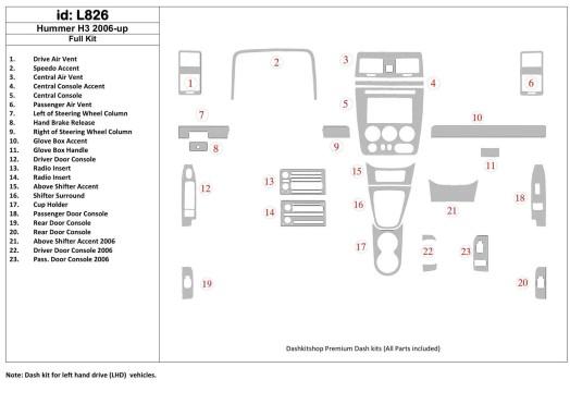 Peugeot Partner 08.2008 3M 3D Car Tuning Interior Tuning Interior Customisation UK Right Hand Drive Australia Dashboard Trim Kit