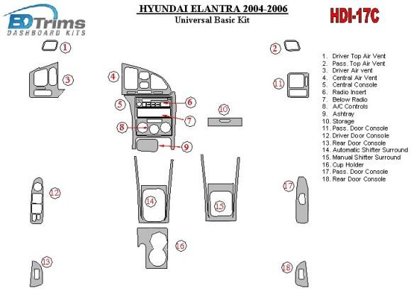Renault Clio Symbol 01.2012 3M 3D Car Tuning Interior Tuning Interior Customisation UK Right Hand Drive Australia Dashboard Trim