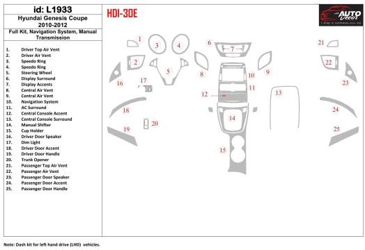 Renault Fluence 01.2010 3M 3D Car Tuning Interior Tuning Interior Customisation UK Right Hand Drive Australia Dashboard Trim Kit