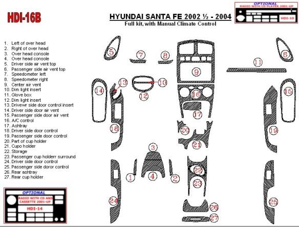MG MG-F 01.96-12.00 3M 3D Car Tuning Interior Tuning Interior Customisation UK Right Hand Drive Australia Dashboard Trim Kit Das