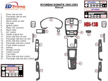 Mercedes Sprinter W901 03.95 - 01.00 Mittelkonsole Armaturendekor Cockpit Dekor 17 -Teile