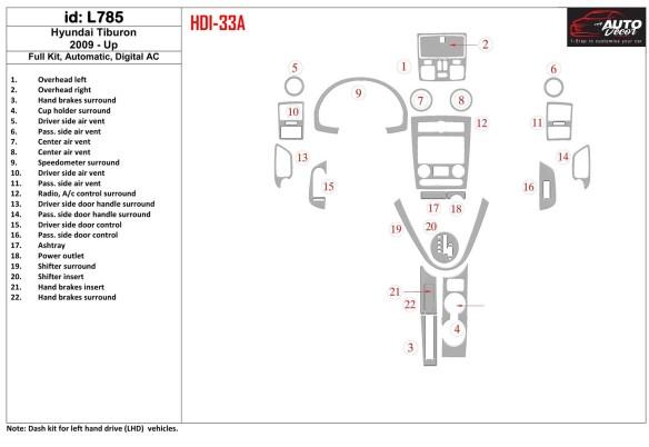 Subaru Impreza 10.98-12.00 3M 3D Car Tuning Interior Tuning Interior Customisation UK Right Hand Drive Australia Dashboard Trim
