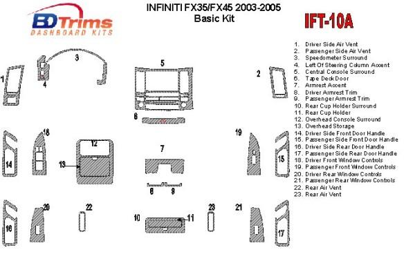 Suzuki Wagon R 10.97-09.00 3M 3D Car Tuning Interior Tuning Interior Customisation UK Right Hand Drive Australia Dashboard Trim