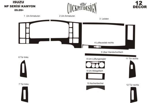 Volkswagen New Beettle 03.98-04.02 3M 3D Car Tuning Interior Tuning Interior Customisation UK Right Hand Drive Australia Dashboa