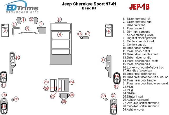 Volkswagen Touran 01.03-12.09 3M 3D Car Tuning Interior Tuning Interior Customisation UK Right Hand Drive Australia Dashboard Tr