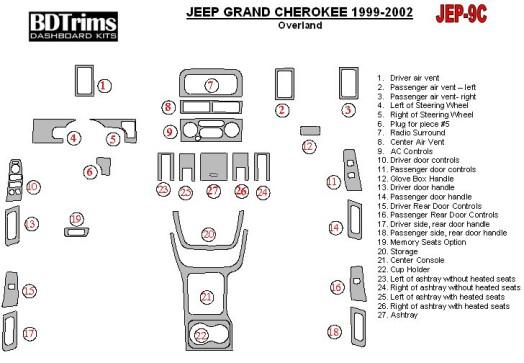 Volkswagen Caddy 09.2010 3M 3D Car Tuning Interior Tuning Interior Customisation UK Right Hand Drive Australia Dashboard Trim Ki