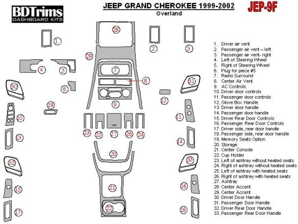 Volkswagen Transporter T4 09.90-12.95 3M 3D Car Tuning Interior Tuning Interior Customisation UK Right Hand Drive Australia Dash