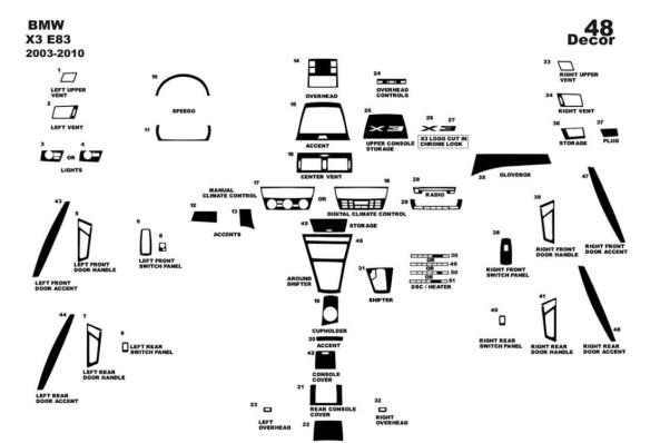 Citroen Xsara II 11.1999 3M 3D Car Tuning Interior Tuning Interior Customisation UK Right Hand Drive Australia Dashboard Trim Ki
