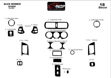 Fiat Ducato 02.2006 Mittelkonsole Armaturendekor Cockpit Dekor 23 -Teile