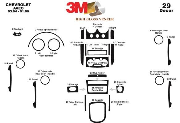 Daewoo Nubira II 07.99-02.04 3M 3D Car Tuning Interior Tuning Interior Customisation UK Right Hand Drive Australia Dashboard Tri