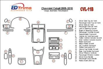 Hyundai Matrix 06.2006 Interior Dashboard Trim Kit Dashtrim accessories, wood grain, camouflage, carbon fiber, aluminum dash kit