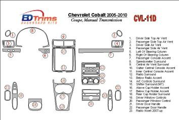 Hyundai H 100 01.98 - 07.04 Interior Dashboard Trim Kit Dashtrim accessories, wood grain, camouflage, carbon fiber, aluminum das