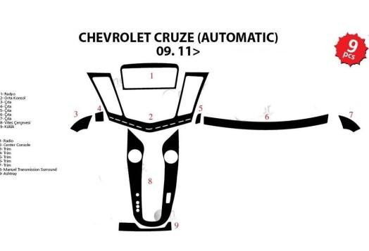 Volvo 850 09.93 - 02.97 Mittelkonsole Armaturendekor Cockpit Dekor 21 -Teile