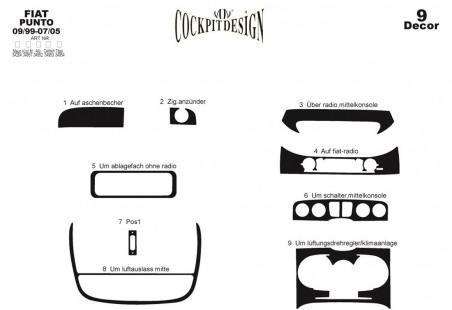 Volvo 940 10.90 - 04.98 Interior Dashboard Trim Kit Dashtrim accessories, wood grain, camouflage, carbon fiber, aluminum dash ki