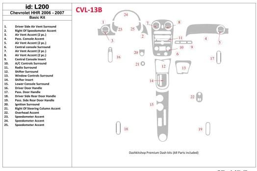 Fiat Ulysse 02.2002 3M 3D Car Tuning Interior Tuning Interior Customisation UK Right Hand Drive Australia Dashboard Trim Kit Das