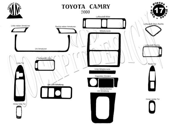 Citroen Berlingo 10.02-07.08 3M 3D Car Tuning Interior Tuning Interior Customisation UK Right Hand Drive Australia Dashboard Tri