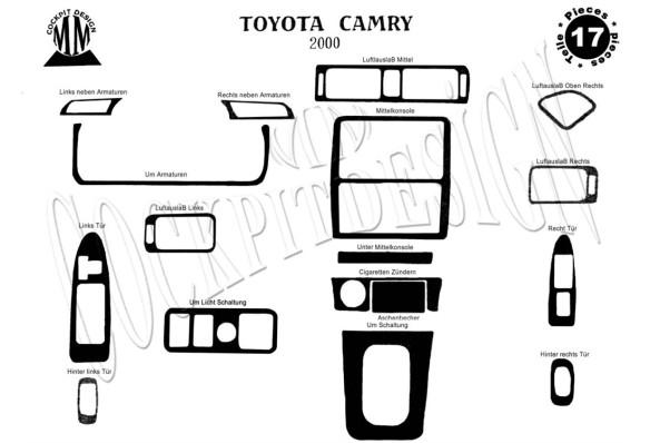 Volkswagen Golf V Jetta 10.03-10.08 automatic AC 3M 3D Car Tuning Interior Tuning Interior Customisation UK Right Hand Drive Aus