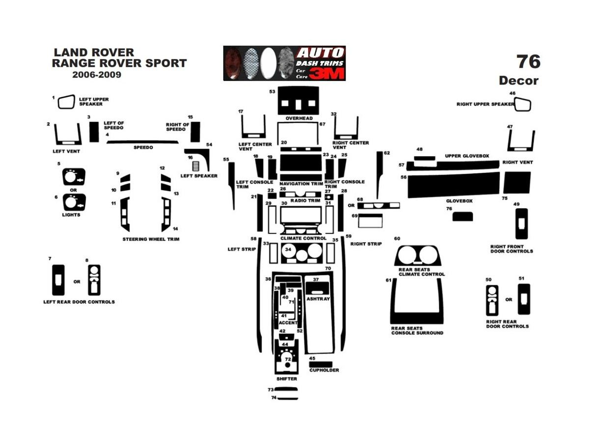 2006 Range Rover Parts Diagram Complete Wiring Diagrams Land Lr3 Car Stereo Sport Services U2022 Rh Wiringdiagramguide