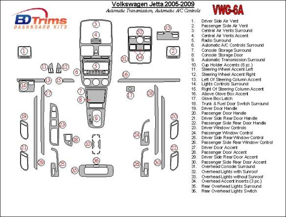 Subaru Legacy 2015-2017 3M 3D Car Tuning Interior Tuning Interior Customisation UK Right Hand Drive Australia Dashboard Trim Kit