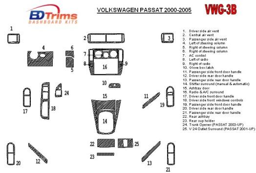 Mazda 3 2014-2017 3M 3D Car Tuning Interior Tuning Interior Customisation UK Right Hand Drive Australia Dashboard Trim Kit Dash