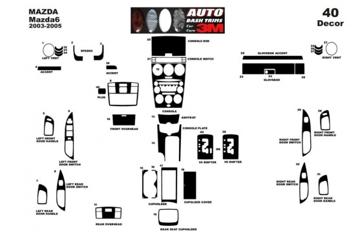 Mazda Premacy 2003-2005 3M 3D Car Tuning Interior Tuning Interior Customisation UK Right Hand Drive Australia Dashboard Trim Kit