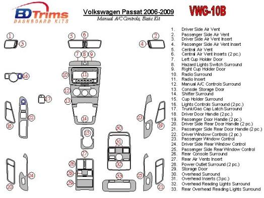Mazda CX-3 2015-2017 3M 3D Car Tuning Interior Tuning Interior Customisation UK Right Hand Drive Australia Dashboard Trim Kit Da