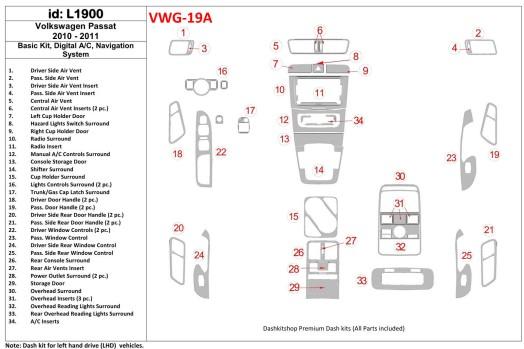 Mazda CX-5 22016-2017 3M 3D Car Tuning Interior Tuning Interior Customisation UK Right Hand Drive Australia Dashboard Trim Kit D