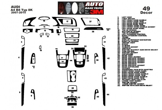 Audi A4 B8 Typ 8K-8H 2007-2015 3M 3D Car Tuning Interior Tuning Interior Customisation UK Right Hand Drive Australia Dashboard T