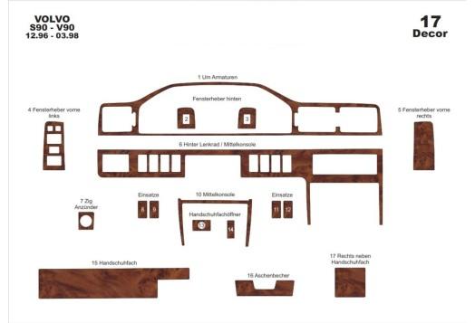 Skoda Yeti 01.2010 3M 3D Car Tuning Interior Tuning Interior Customisation UK Right Hand Drive Australia Dashboard Trim Kit Dash