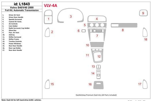 Mercedes 814 Vario 10.1996 3M 3D Car Tuning Interior Tuning Interior Customisation UK Right Hand Drive Australia Dashboard Trim