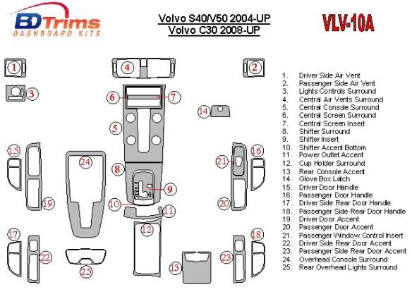 Peugeot Boxer 2014 3M 3D Car Tuning Interior Tuning Interior Customisation UK Right Hand Drive Australia Dashboard Trim Kit Dash