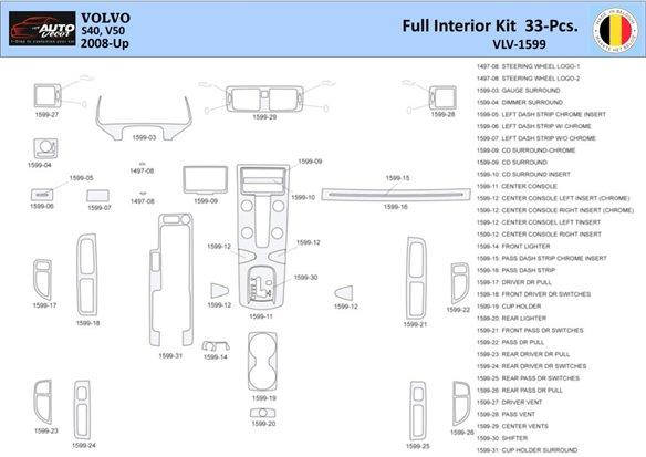 Volkswagen Amarok 01.2011 3M 3D Car Tuning Interior Tuning Interior Customisation UK Right Hand Drive Australia Dashboard Trim K