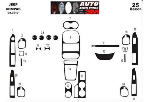 Ford C Max 01.04-09.10 3M 3D Car Tuning Interior Tuning Interior Customisation UK Right Hand Drive Australia Dashboard Trim Kit