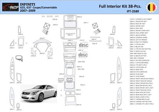 BMW Z4 2003-UP Full Set Interior BD Dash Trim Kit Car Tuning Interior Tuning Interior Customisation UK Right Hand Drive Australi