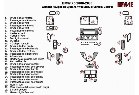 BMW X5 2000-2006 Without NAVI system, Manual Gearbox AC Control Interior BD Dash Trim Kit Car Tuning Interior Tuning Interior Cu