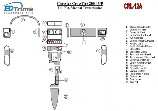 Chrysler CrossFire 2004-UP Full Set, Manual Gear Box Interior BD Dash Trim Kit Car Tuning Interior Tuning Interior Customisation
