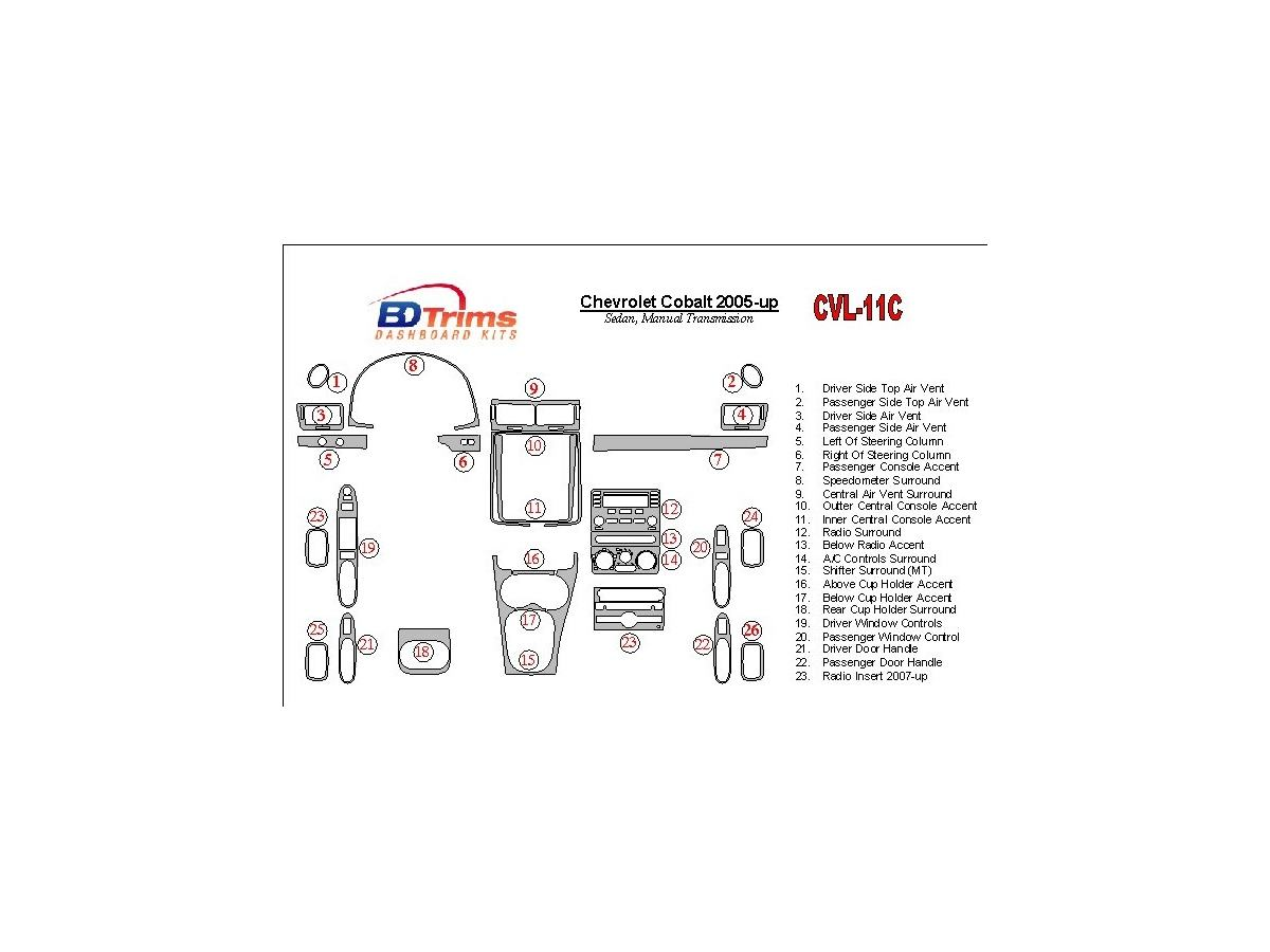 2008 Chevy Cobalt Transmission Parts Diagram Schematic Diagrams Chevrolet Engine 05 Manual Car Wiring S10 Front End