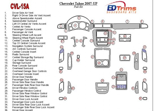 Chevrolet Tahoe 2007-UP Full Set Interior BD Dash Trim Kit Car Tuning Interior Tuning Interior Customisation UK Right Hand Drive