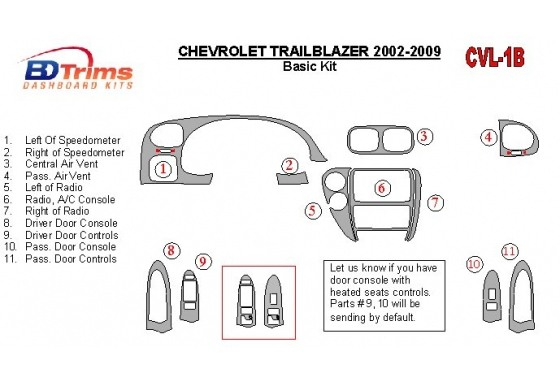 Chevrolet Trail Blazer 2002-UP Basic Set Interior BD Dash Trim Kit Car Tuning Interior Tuning Interior Customisation UK Right Ha