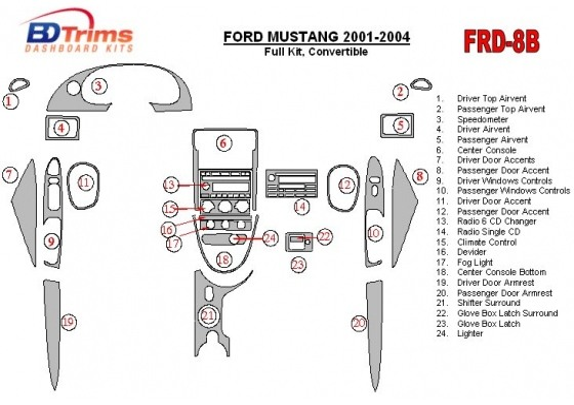 Ford Mustang 2001-2004 Folding roof-Cabrio, Full Set Interior BD Dash Trim Kit Car Tuning Interior Tuning Interior Customisation