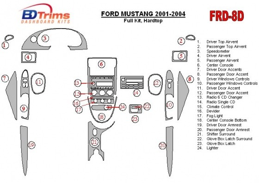 Ford Mustang 2001-2004 Soft roof-Coupe, Full Set Interior BD Dash Trim Kit Car Tuning Interior Tuning Interior Customisation UK