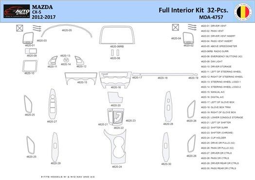 Honda Civic 1992-1995 Cluster Insert Interior BD Dash Trim Kit Car Tuning Interior Tuning Interior Customisation UK Right Hand D