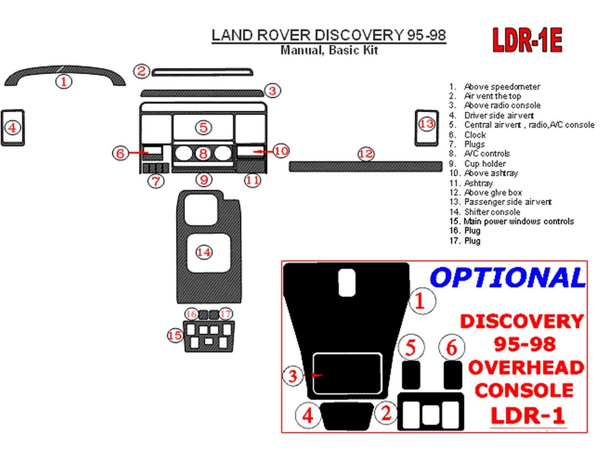 Land Rover Discovery 1995-1998 Manual Gearbox, Basic Set, Without OEM  Interior BD Dash Trim Kit