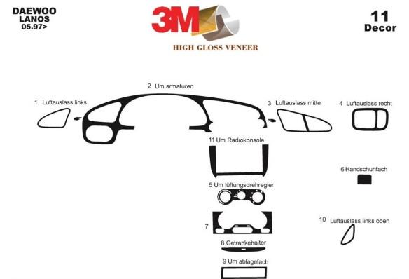 Hyundai Elantra 01.2012 3M 3D Car Tuning Interior Tuning Interior Customisation UK Right Hand Drive Australia Dashboard Trim Kit