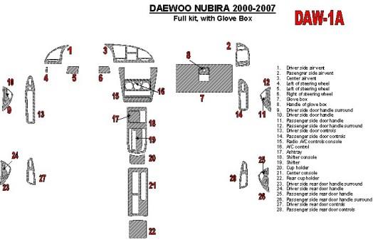 Hyundai Getz 09.05-12.10 3M 3D Car Tuning Interior Tuning Interior Customisation UK Right Hand Drive Australia Dashboard Trim Ki