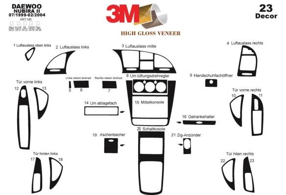 Hyundai Tucson 09.04-01.10 3M 3D Car Tuning Interior Tuning Interior Customisation UK Right Hand Drive Australia Dashboard Trim