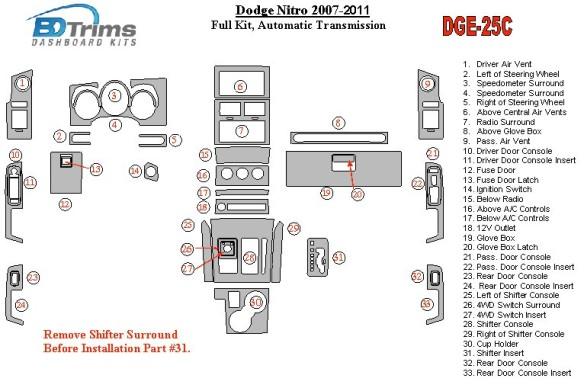 Kia Carens 07.02-10.06 3M 3D Car Tuning Interior Tuning Interior Customisation UK Right Hand Drive Australia Dashboard Trim Kit