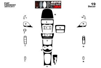 Peugeot 106 04.91 - 07.96 Mittelkonsole Armaturendekor Cockpit Dekor 12 -Teile
